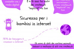 Sicurezza in internet per i bambini