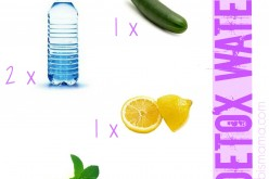 Detox water (#readyforsummer)