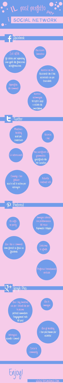 infografica il post perfetto sui social network