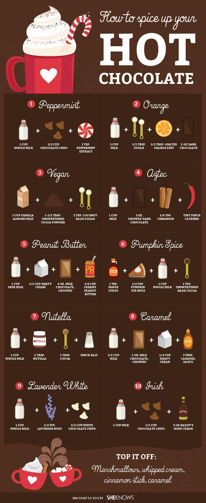 10 ricette di cioccolata calda
