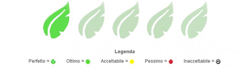 Leggenda simboli  Biotiful beauty app