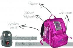 Scegliere lo zaino per la scuola: com'è fatto quello ideale?