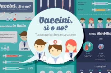 Vaccini sì o no? Tutto quello che c'è da sapere [infografica]