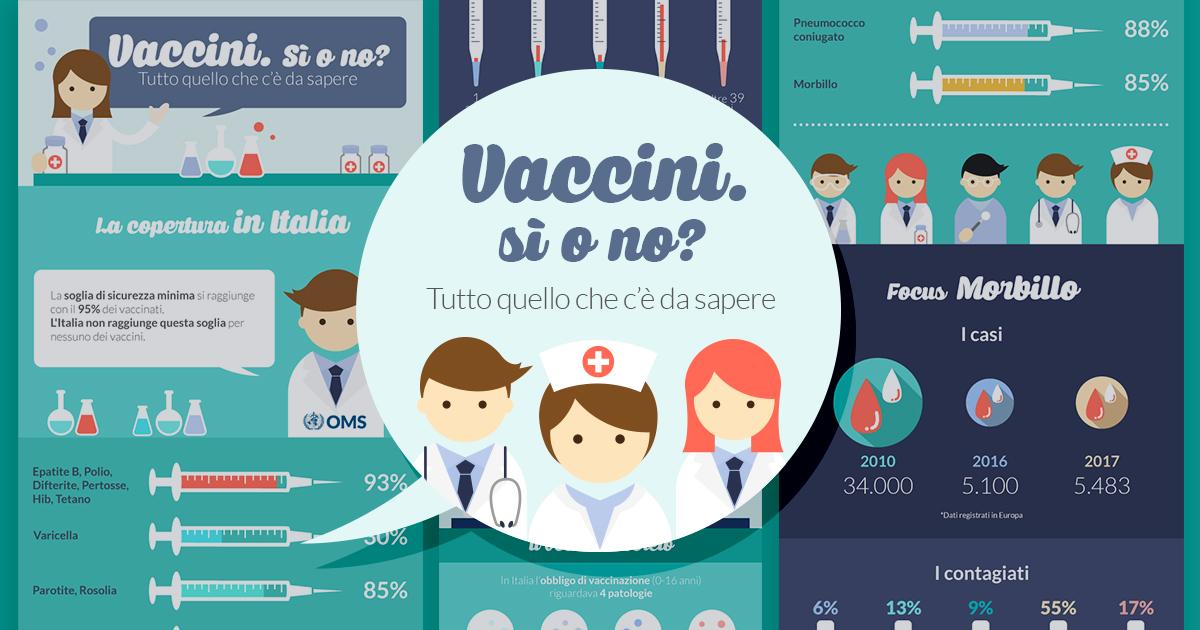 Vaccini sì o no? Tutto quello che c'è da sapere