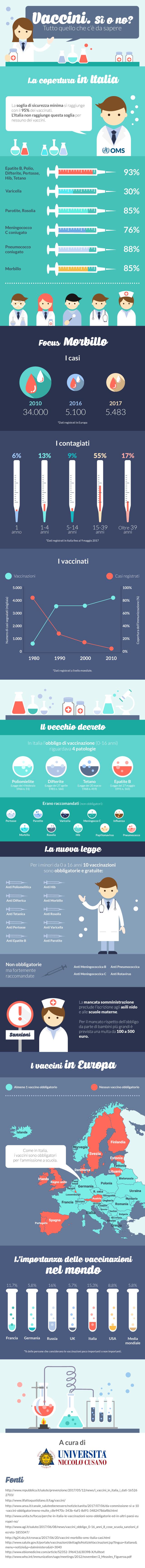 infografica-vaccini